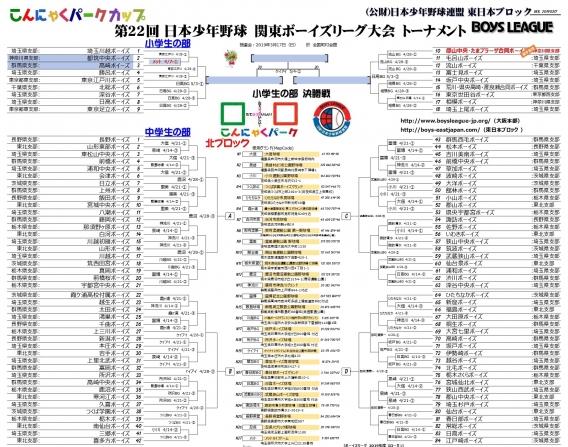 第22 回日本少年野球 関東ボーイズリーグ大会